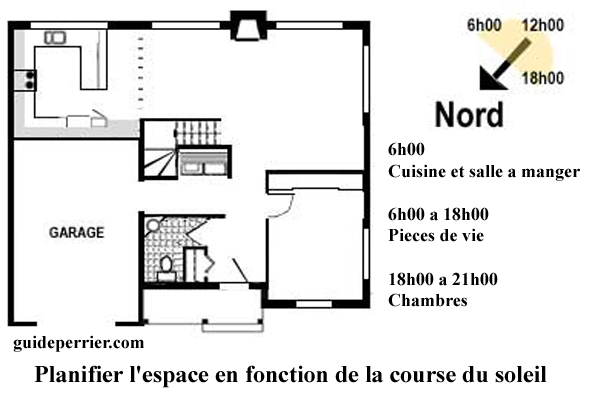 Solaires passives plans de maison solaire for Plan maison passive