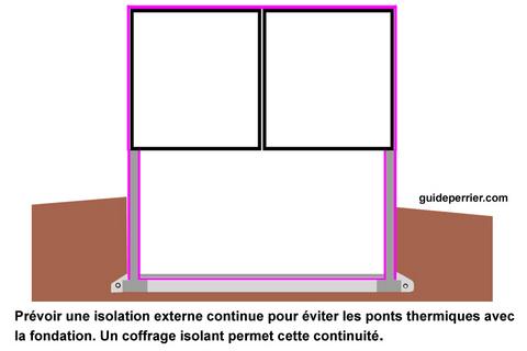 Conteneurs Recycl S Construction De Maisons Et Logement