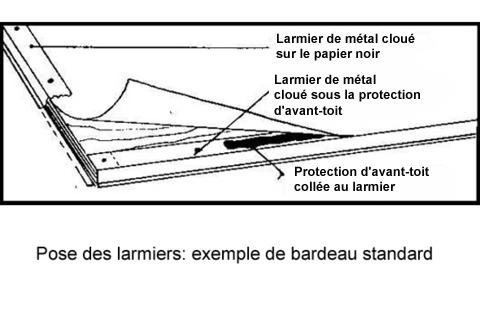 Larmier de toiture rev tements modernes du toit - Comment monter des tuiles sur un toit ...