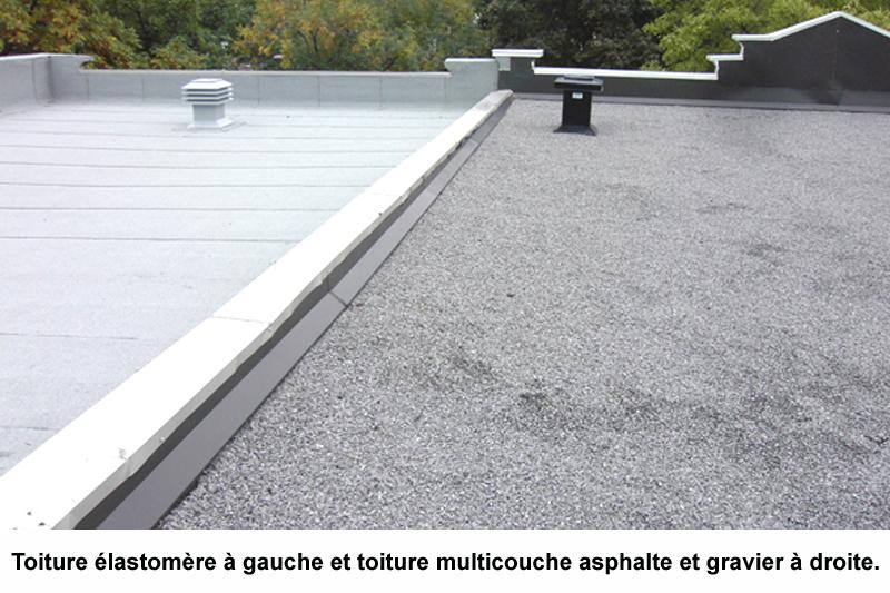 Inspection des toits plats pour achat ou r novation for Toit plat ou toit traditionnel