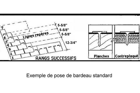 toitures de bardeaux d 39 asphalte pour une toiture plus. Black Bedroom Furniture Sets. Home Design Ideas