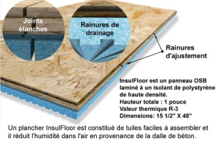 1-insulboard sous-sol