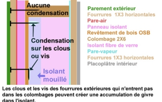 1condensation