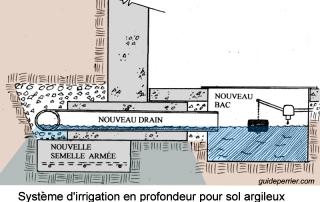1irrigation_profonde_2