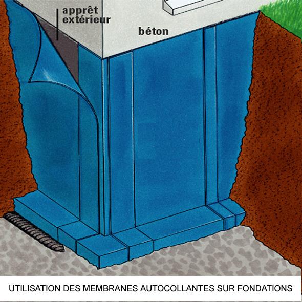 membranes drainage fondation