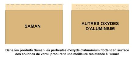 2oxyde_aluminium