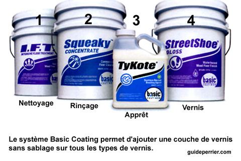 2systeme basic coating