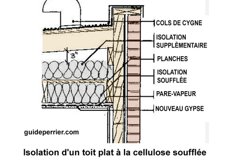 toits plats isoler cellulose