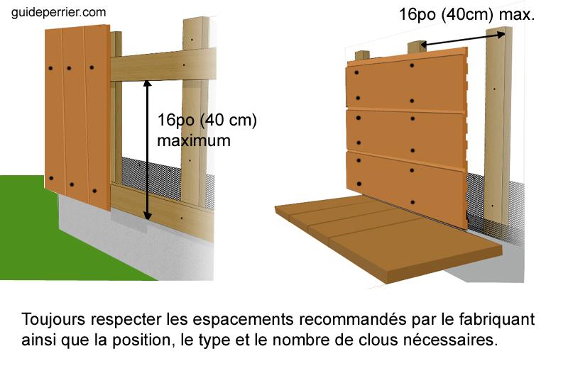 Installation de système de revêtement de parement pluie ipe