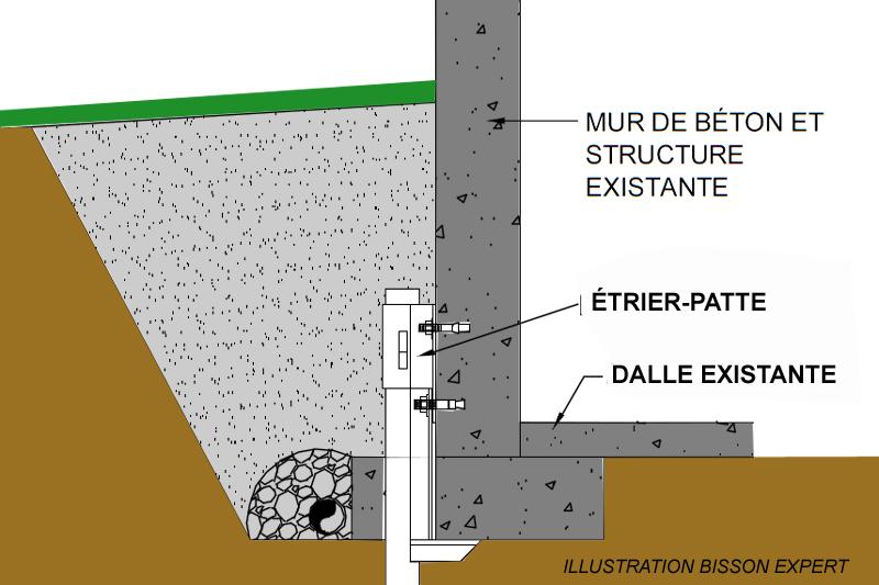 pieutage des fondations de maisons et garages partiel ou total. Black Bedroom Furniture Sets. Home Design Ideas