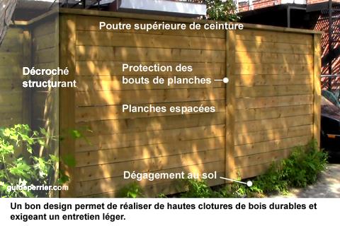 construction de hautes cl tures de bois montr al. Black Bedroom Furniture Sets. Home Design Ideas
