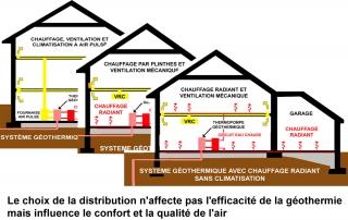 1distribution_neuve