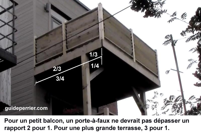 garde corps de balcons et terrasses mat riaux et design. Black Bedroom Furniture Sets. Home Design Ideas