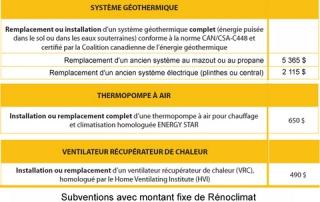 grille_montant_fixe_renoclimat