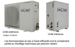 thermopompe air-eau