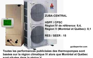 thermopompe zones-