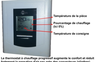 _thermostat-1