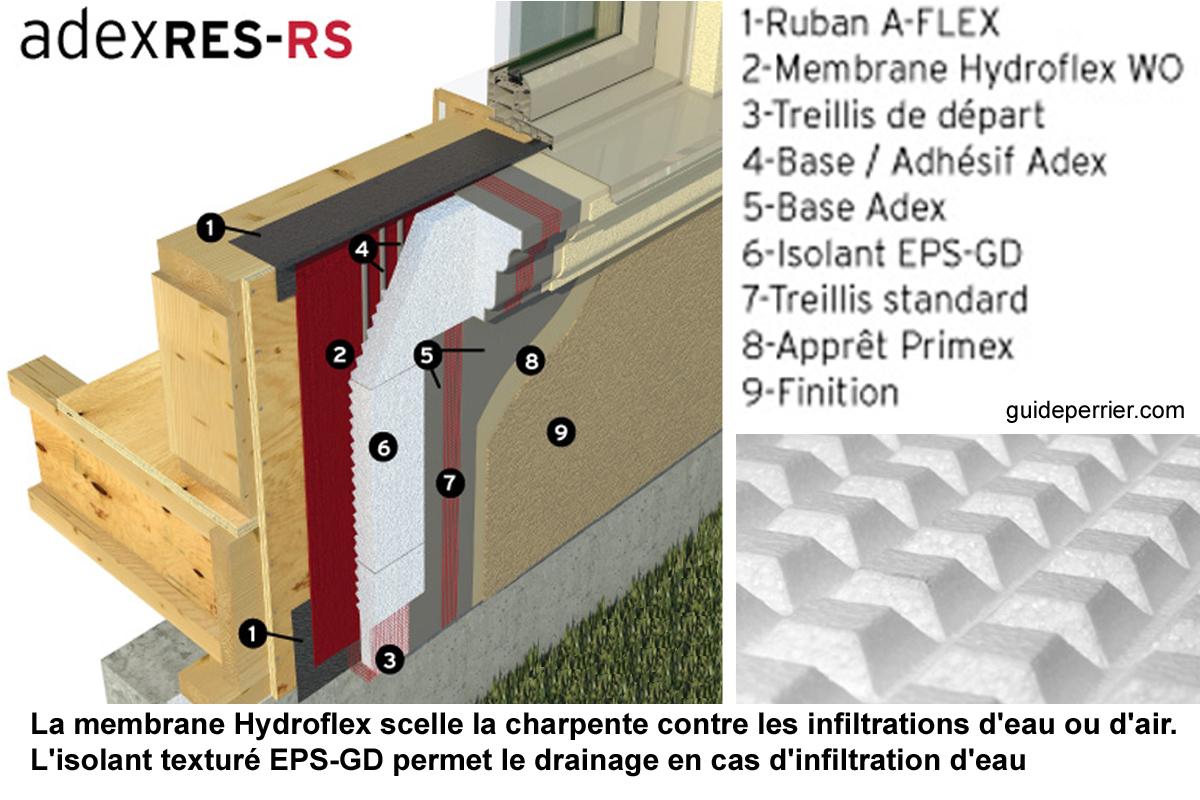 Acrylique ciment acrylique sur isolant et fondations for Enduit acrylique exterieur