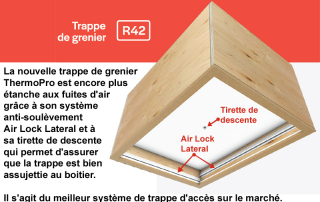 trappe ThermoPro