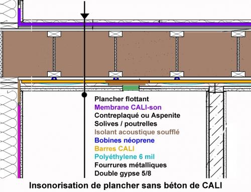 plancher de bois d 39 ing nierie symmetry se distingue guide perrier. Black Bedroom Furniture Sets. Home Design Ideas