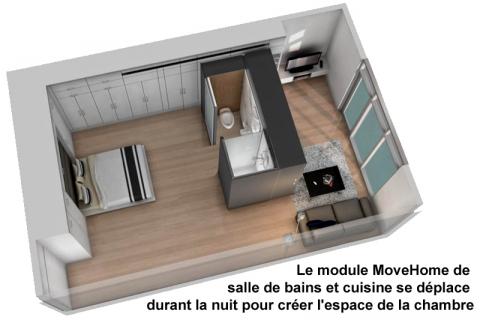 _module sdb cuisine