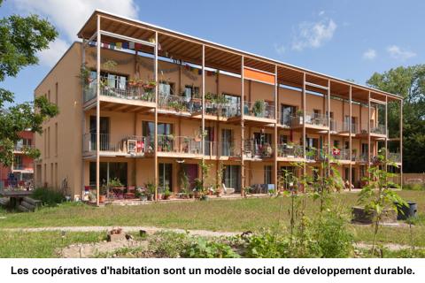 Coopératives d'habitation et développement durable