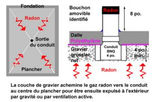 _radon2
