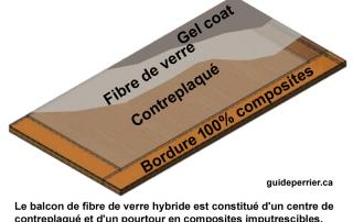 fibre de verre hybride